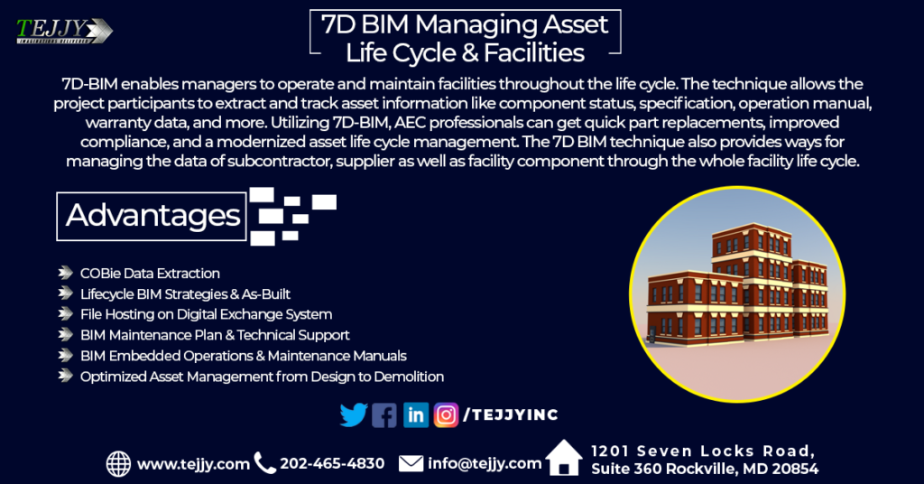 Why BIM is Significant to the Facility Managers?