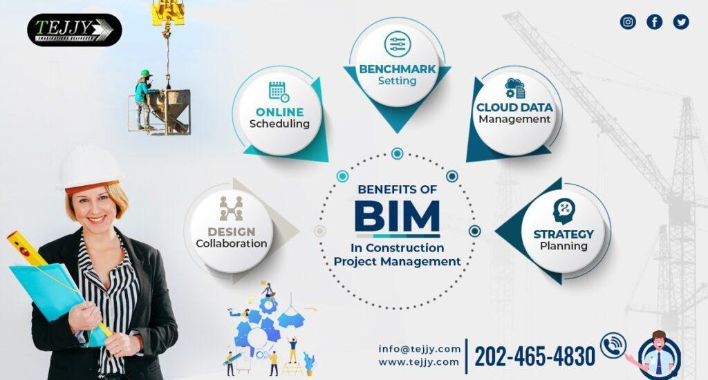 BIM Modeling Companies in New York